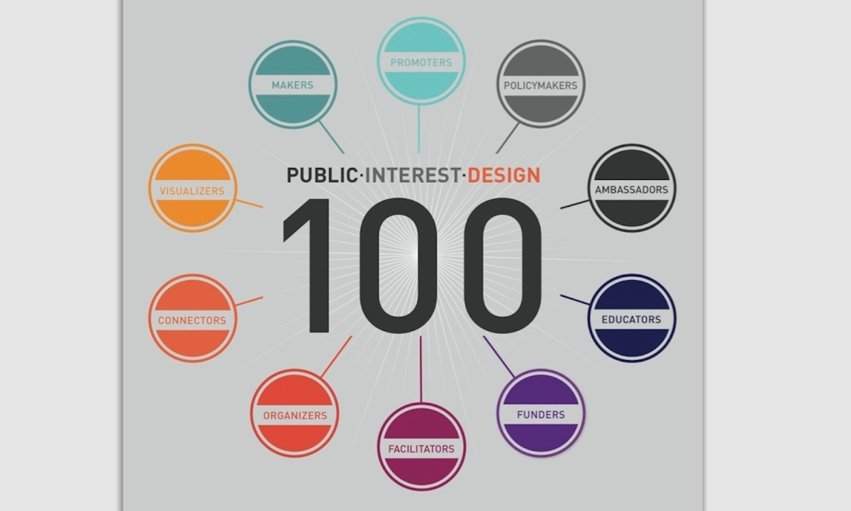www.publicinterestdesign.org/people